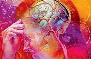 Синдром внутричерепной гипертензии