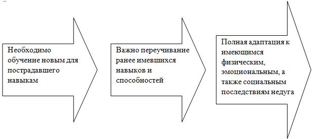 Поликлиника град московский контакты