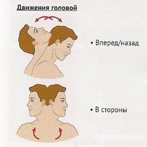 Движения головой