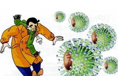 Вирусная простуда