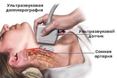 Сканирование шеи