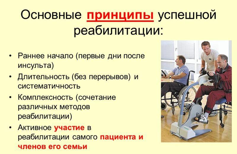 Основные принципы успешной реабилитации после инсульта