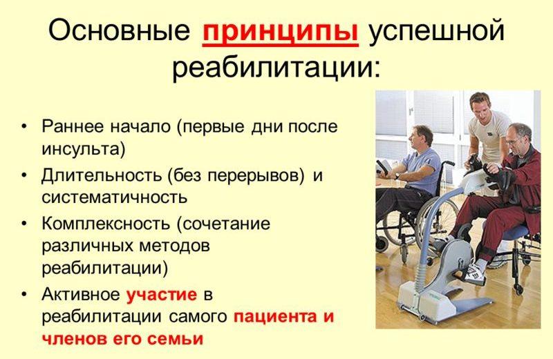 Принципы успешной реабилитации после инсульта