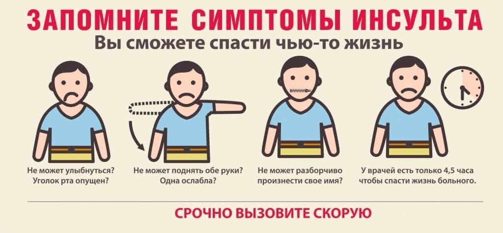 Правило трех